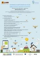Utilizzo dei droni in agricoltura di precisione